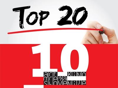 top 20 AKMS